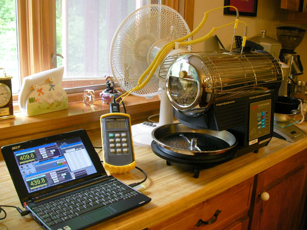 Omega Data Acquisition : Connecting to the computer coffee troupe